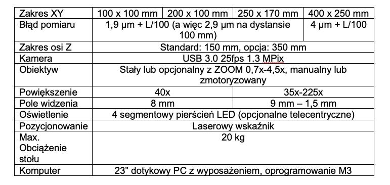 mikroskop hitec dane techniczne